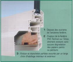 Portes et fen tres pvc technal for Habillage fenetre pvc renovation